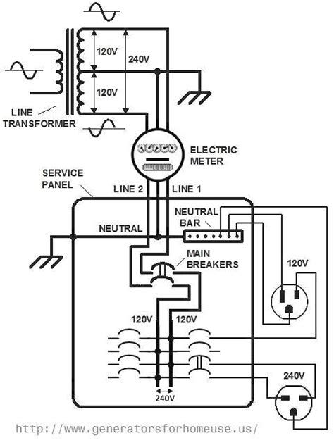 > circuits > Home Electrical Wiring l44207 - Next.gr