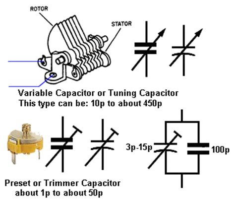 trimmer capacitor function how a diode works