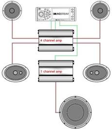 looking for a wiring diagram for a dual set up for my