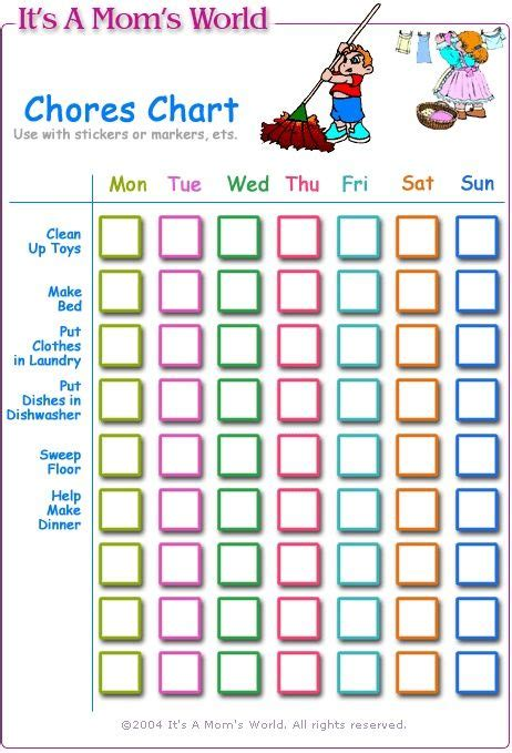 house chart template rule chart template house for chart house