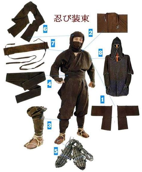 ninja uniform pattern 1000 images about japan pattern on pinterest samurai