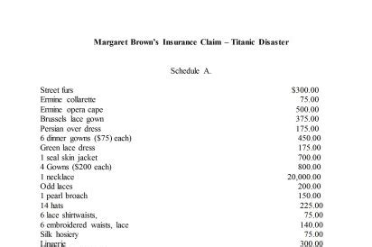 Titanic insurance document released   AOL UK Money