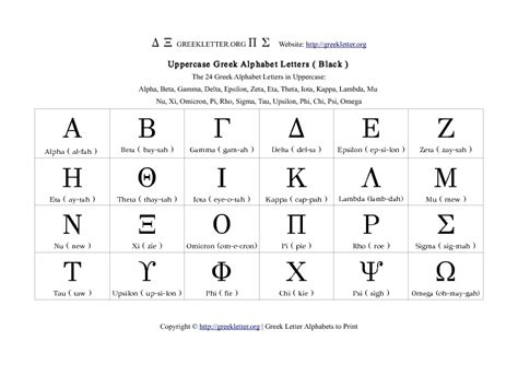 printable greek alphabet greek alphabet letters uppercase greek letter org