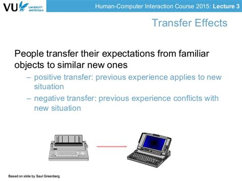 Mba Hr Related Computer Courses by Lecture 3 Human Computer Interaction Course 2015 Vu