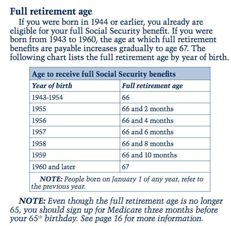 social security table for retirement at what age can you receive full social security benefits