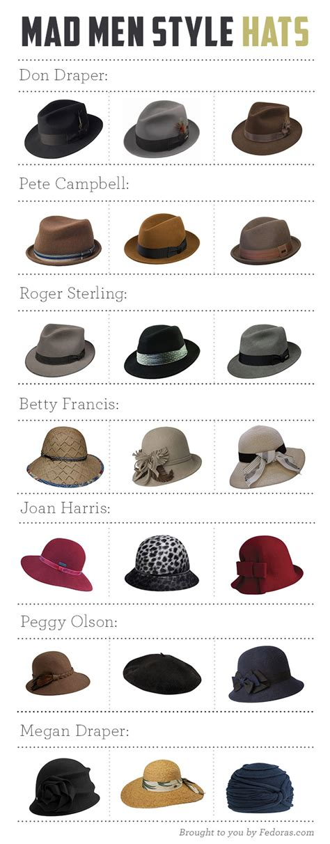 vintage hairstyles and their names mens hat types and names www imgkid com the image kid