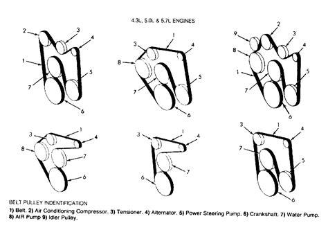 belt routing diagram cat c13 belt diagram wiring diagram schemes