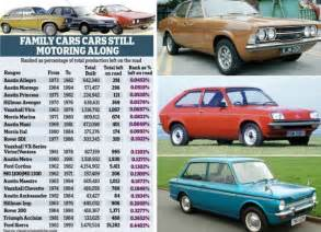 classic names classic car names and pictures all pictures top