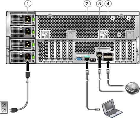 server wiring diagram server wiring diagram server