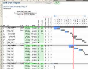 Free Gantt Chart Template For Excel by Free Gantt Chart Template For Excel