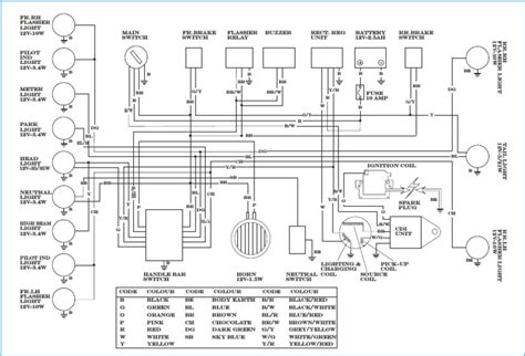 honda wave 100 motorcycle wiring diagram honda just