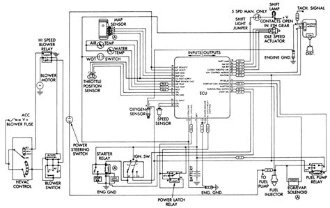 wiring diagram for 1987 jeep wrangler wiring diagram schemes