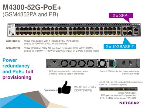Netgear Switch Managed Gsm4352pa webinar netgear nuovi switch prosafe managed m4200