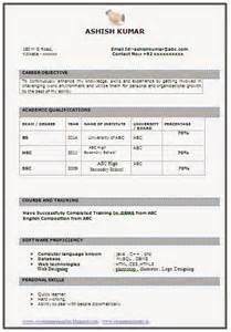 10000 cv and resume sles with free it