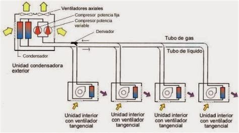 euronics sede legale aerazione forzata climatizzatori kelon euronics