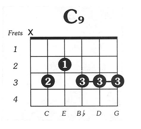 Guitar Chord C9