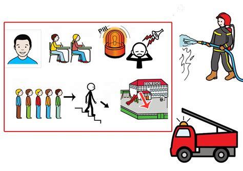 imagenes de simulacros escolares simulacro de incendio colegio divino maestro salamanca
