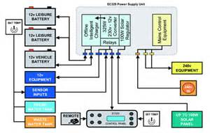 national rv wiring diagram get free image about wiring diagram