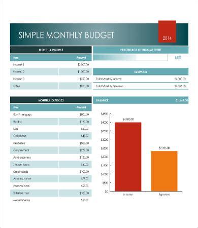 Simple Budget Template 9 Free Word Pdf Documents Simple Monthly Budget Template