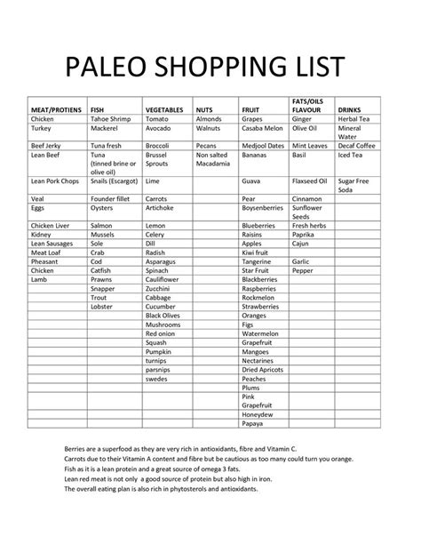 free printable grocery list paleo paleo shopping list paleo pinterest