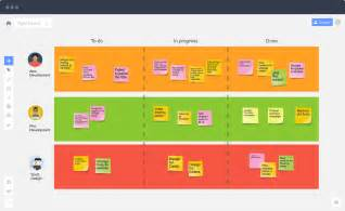 Agile Storyboard Template by Agile Board Exle Template Realtimeboard