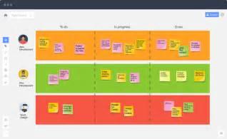 agile test template agile board exle template realtimeboard