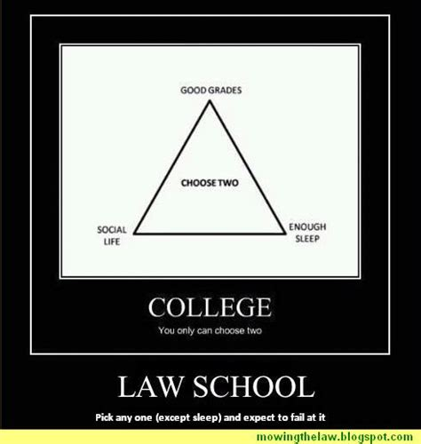 Law School Memes - mowing the law law memes