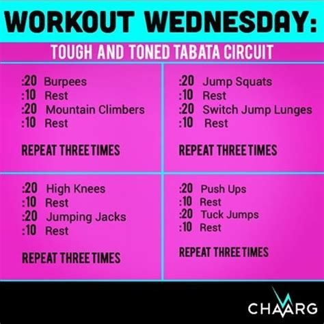 tabata workouts endurance racing report