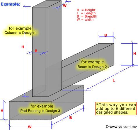 CONCRETE volume , Material and Cost Calculation