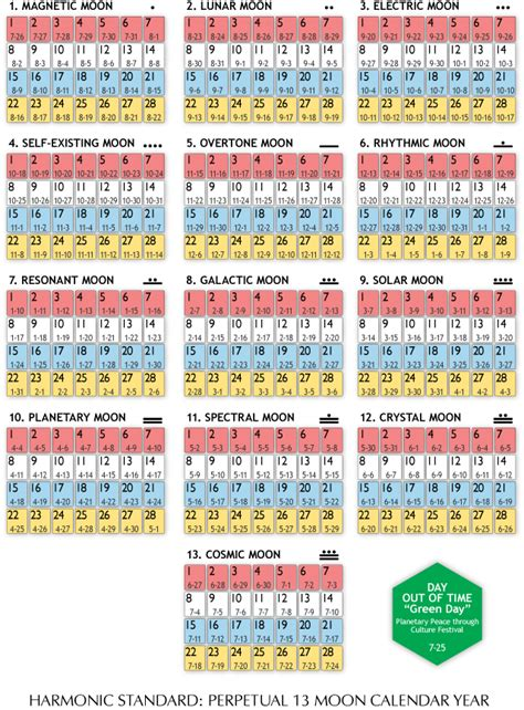 13 month calendar template the quot gregorian calendar quot exposed as fraud humans are free