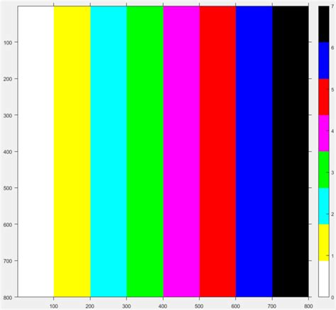 matlab text color want to generate rgb vertical color bar signal matlab