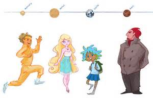 planets solar system imagined human canine characters