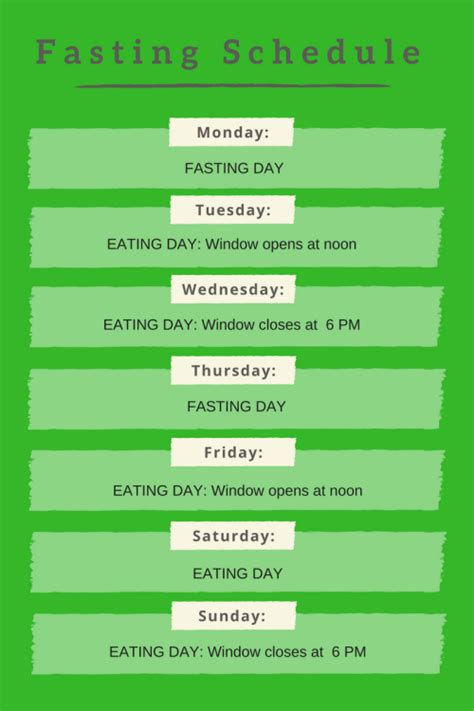 intermittent fasting schedule what is intermittent fasting the sugar free zone