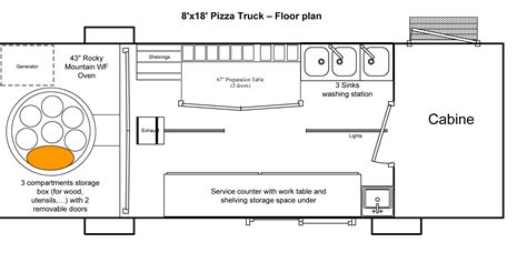 pizzeria floor plan pizza truck rocky mountain wood fired ovens motorcycle