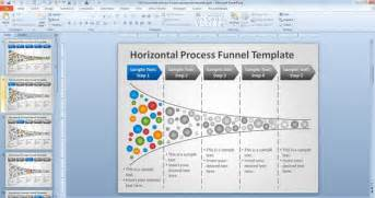 gallery for gt sales process templates