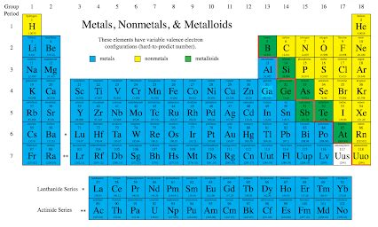metalloids located on the periodic table brokeasshome com