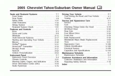 pdf ebook 2005 chevrolet tahoe suburban owners manual and