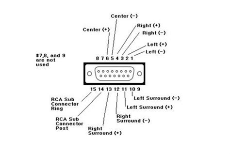 acoustimass  series iii subwoofer  receiver connection