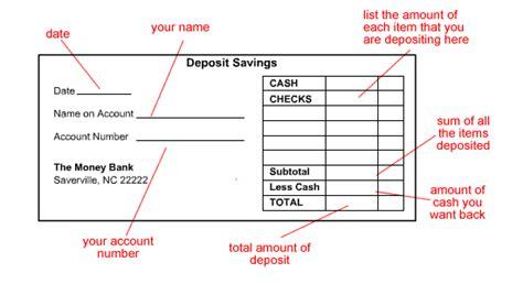 withdrawal slip template money basics managing a savings account