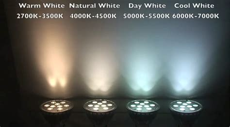LED bulbs are coming down in price do i want warm white or cool white, and why? Democratic