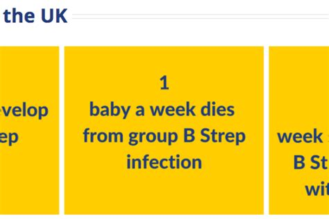 group b strep c section delivery gbs what every pregnant woman should know about group b
