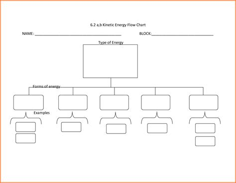 Blank Organizational Chart Sales Report Template Flow I17 Png Mughals Free Blank Flow Chart Template For Word