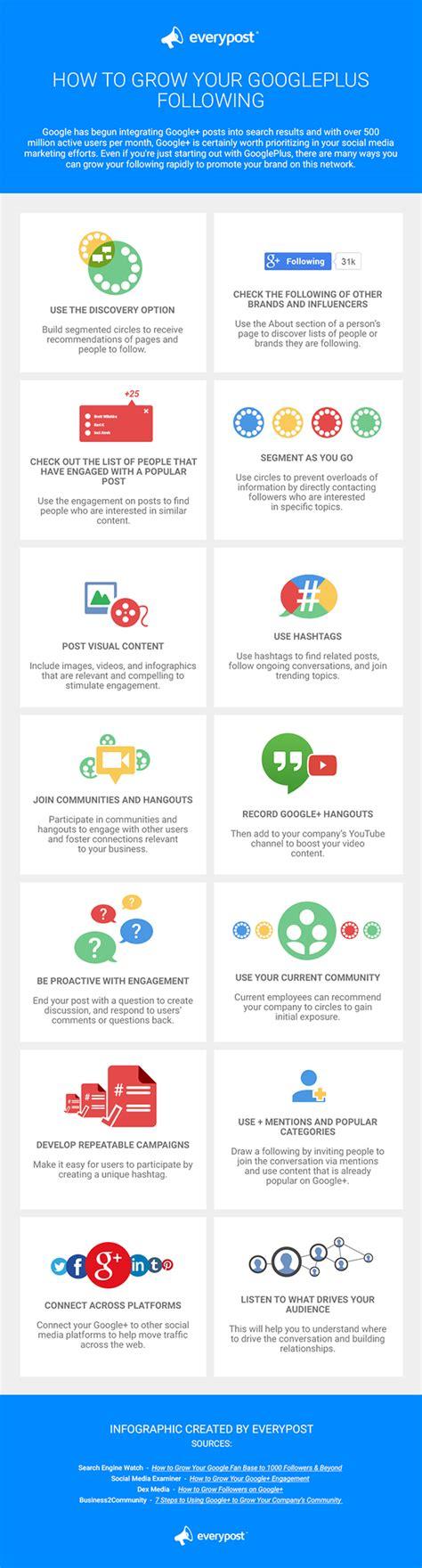 Google Design Basics | google plus basics 14 tips to massively grow your