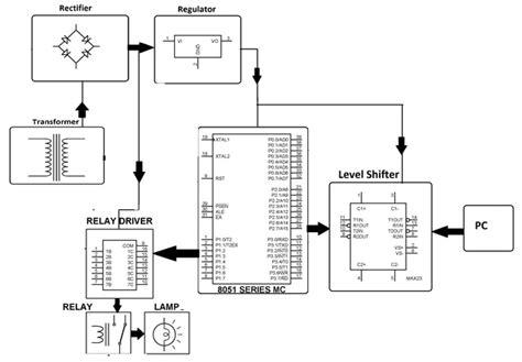 dot wiring diagram 28 images ephiphone dot studio