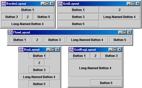 java nested layout managers layout management