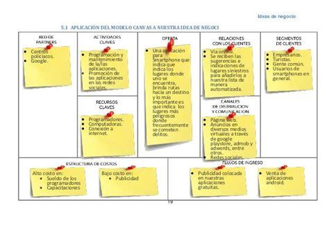 Modelo Curriculum Tienda De Ropa Modelo Canvas Ejemplo Tienda De Ropa Buscar Con Canvas Tiendas De Ropa