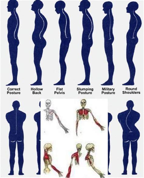vertigini da seduta promozioni marzo 2014 studio di osteopatia
