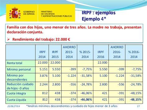 reforma fiscal irpf 2015 asaasesorescom reforma fiscal irpf 2015 asaasesorescom presentacion