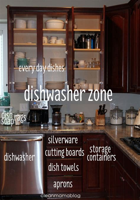 kitchen organization create zones clean