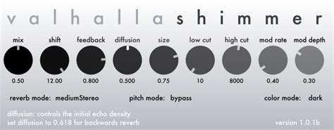 Valhalla Room Reverb Review by Valhalladsp Shimmer User Review Gearslutz Pro Audio